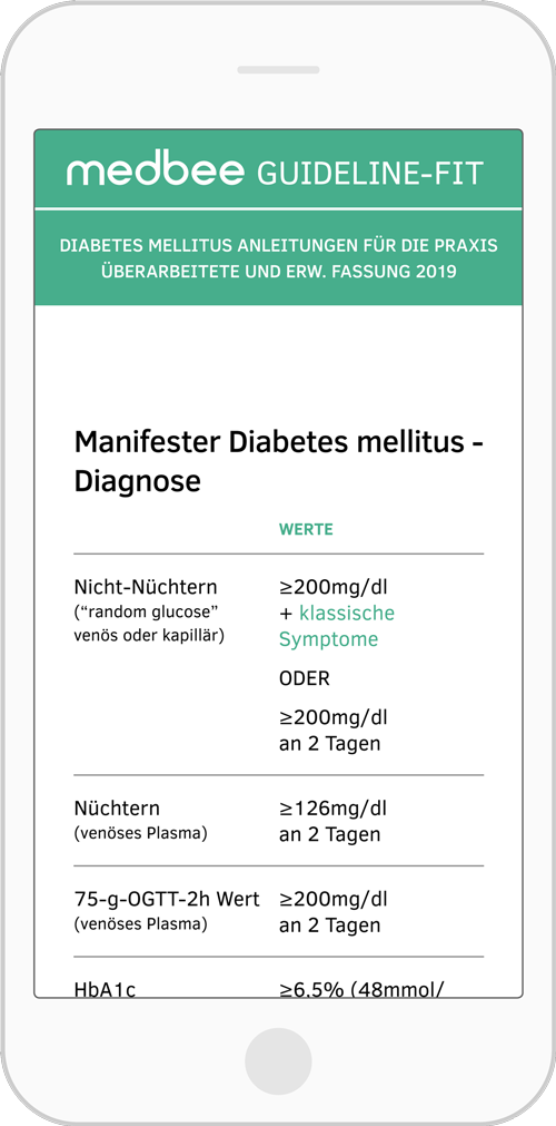 Manifester Diabetes mellitus-Diagnose