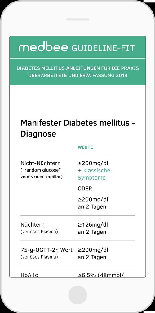 Manifester Diabetes mellitus-Diagnose