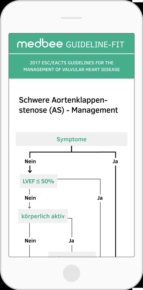 Schwere Aortenklappenstenose (AS) – Management