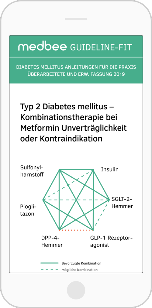 Typ 2 Diabetes mellitus – Kombinationstherapie