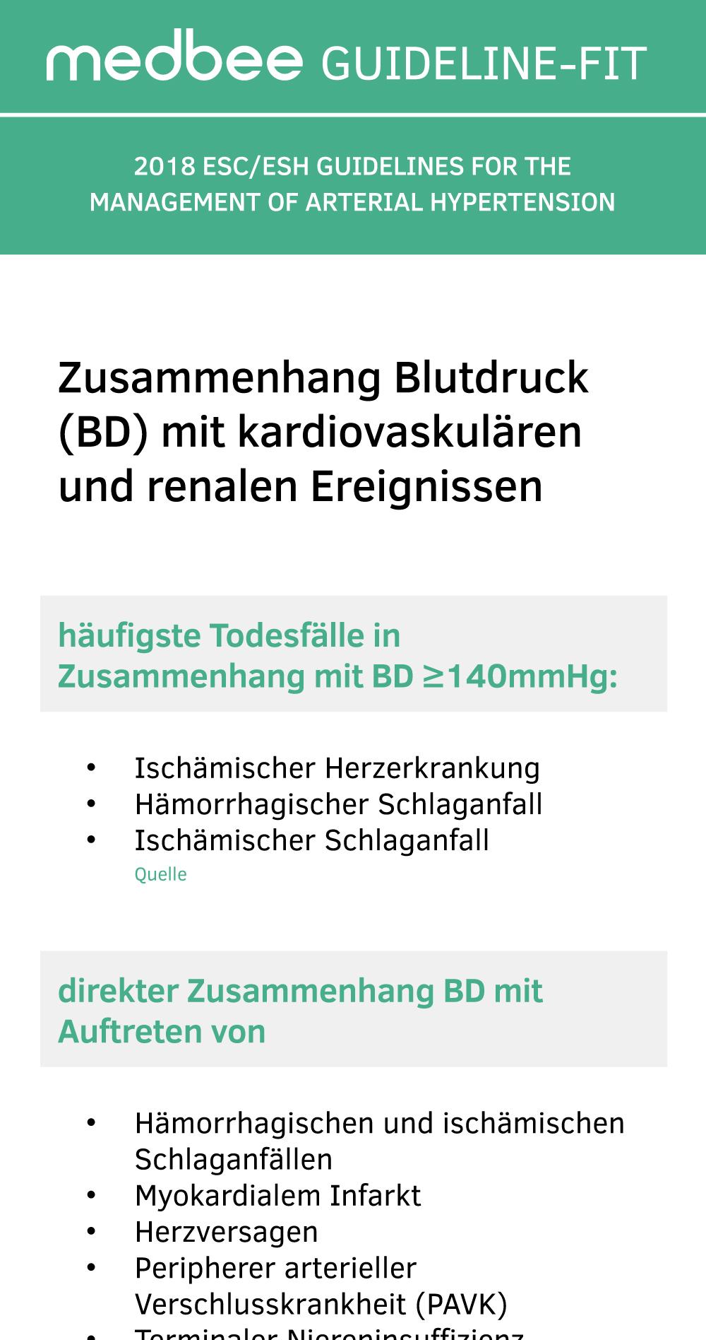 Arterielle Hypertonie GUIDELINE-FIT 02