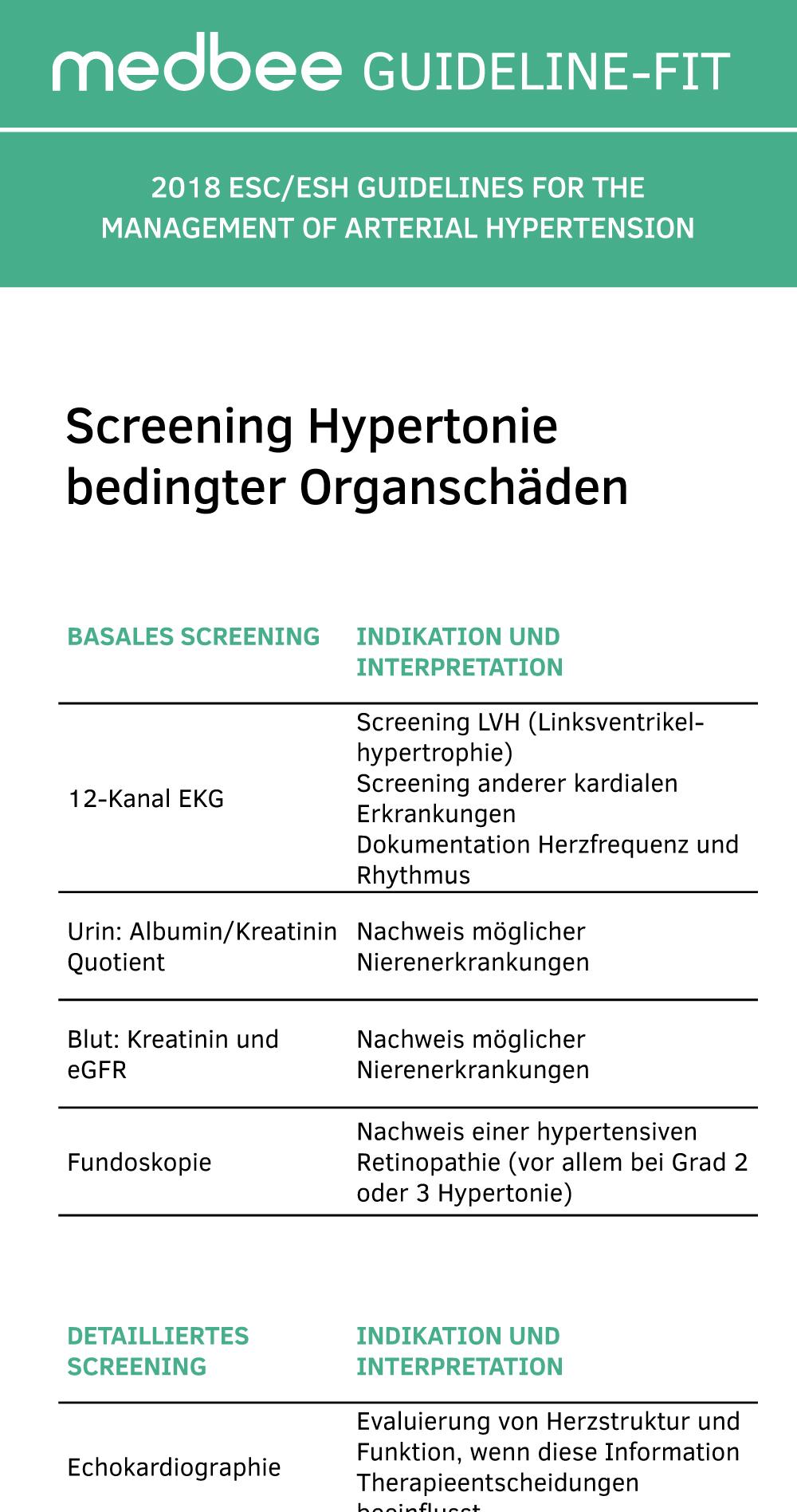 Arterielle Hypertonie GUIDELINE-FIT 07